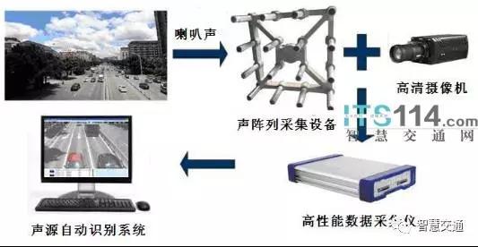 系统组成.webp.jpg